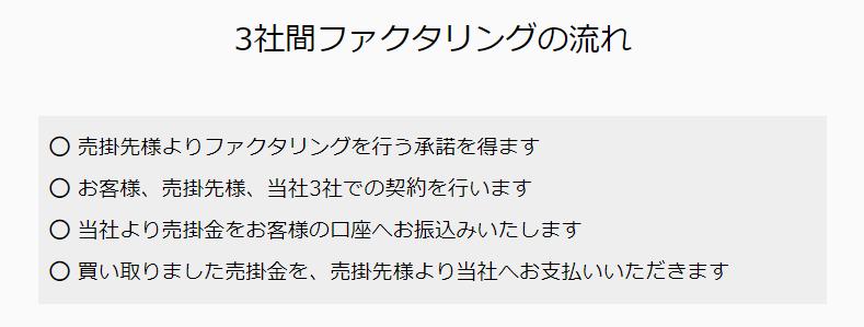 ファクタリング3社間ファクタリング