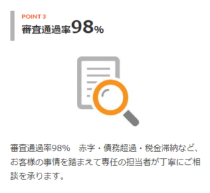 ファクタリング ビートレーディング_審査通過率が高いというイメージ画像