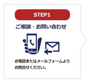 ファクタリング ベストファクター_利用方法におけるフロー①のイメージ画像