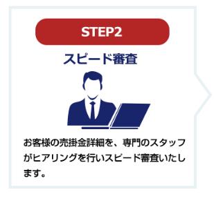 ファクタリング ベストファクター_利用方法におけるフロー②のイメージ画像