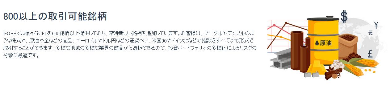 iFOREX 評判_取引銘柄のイメージ画像