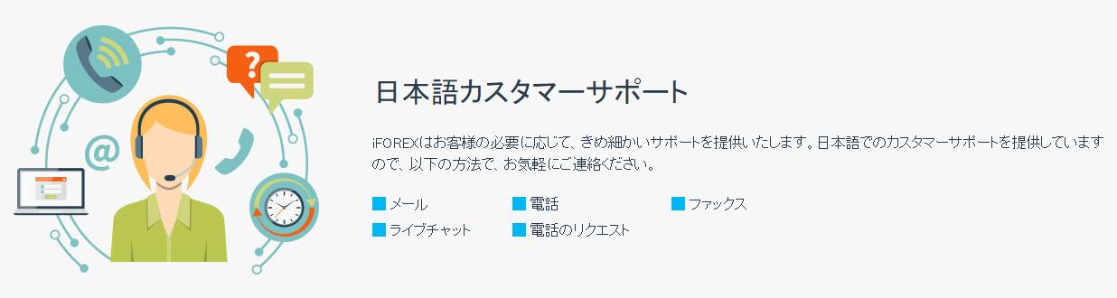 iFOREX 評判_日本語サポートのイメージ画像