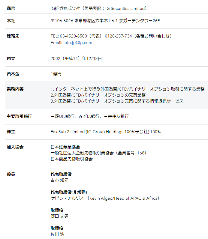 IG証券 評判_会社概要のイメージ画像