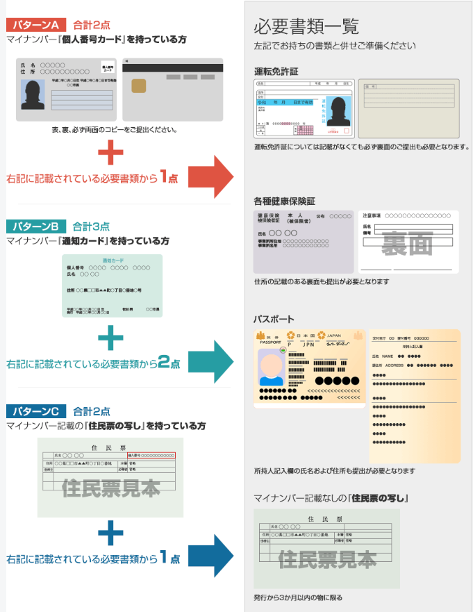 IG証券 評判_本人確認書類(郵送)のイメージ画像
