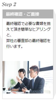 ファクタリング PMG_ファクタリング申込時の流れ②のイメージ画像