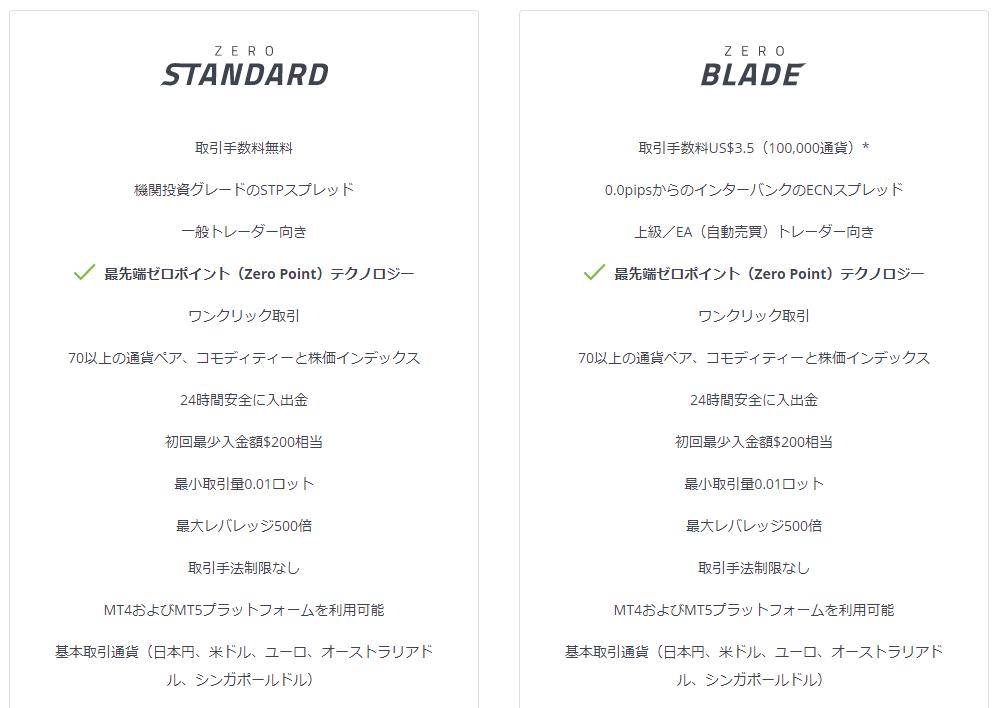 TitanFXの口座の違いに関するイメージ画像