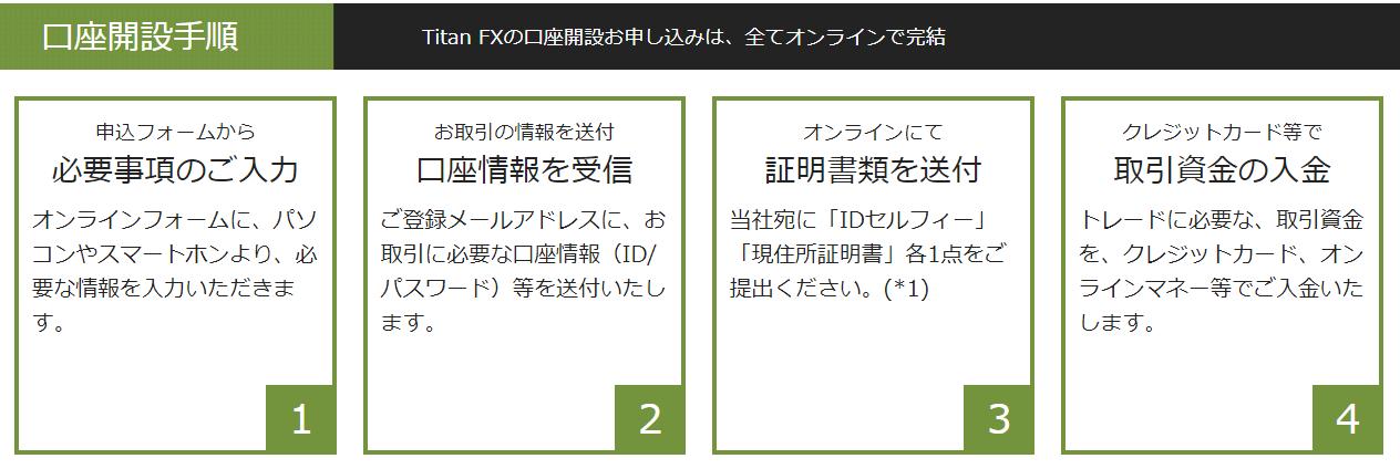TitanFX 評判_口座開設方法のイメージ画像