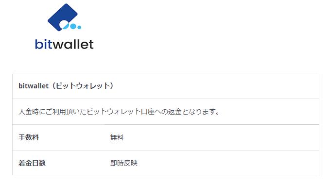 TitanFX 評判_おすすめの入出金に関するイメージ画像