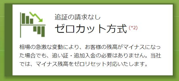 TitanFX 評判_ゼロカットシステムののイメージ画像