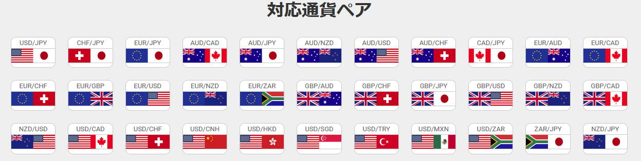 GEM FOREX 評判_通貨ペアのイメージ画像