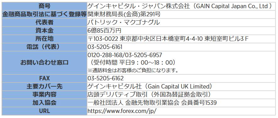 forex.com 評判_会社概要のイメージ画像