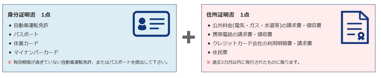 is6com 評判_必要書類のイメージ画像