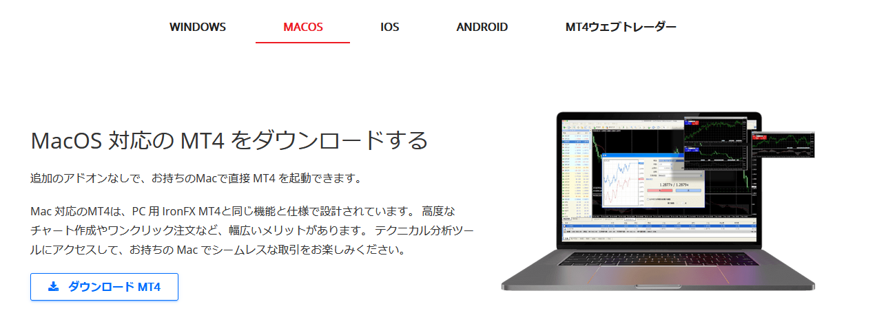 ironfx 評判_MACのMT4のイメージ画像