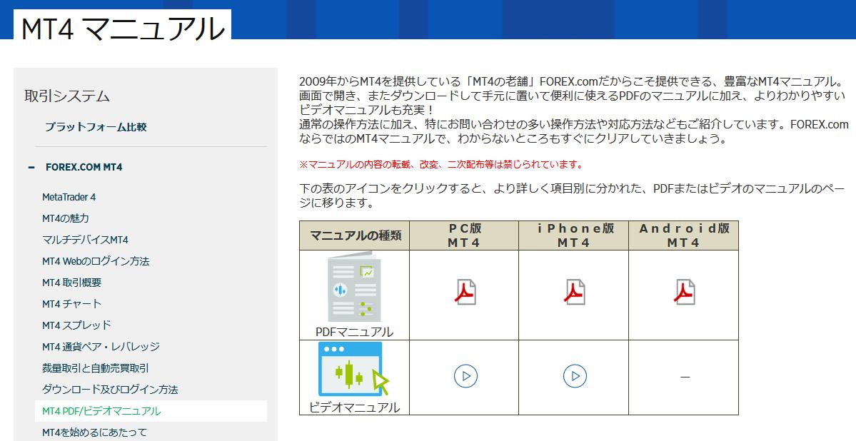 forex.com mt4_MT4マニュアルのイメージ画像