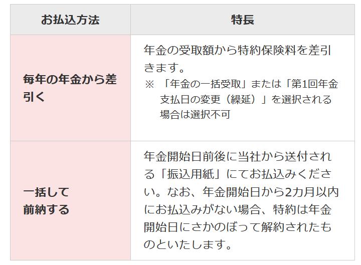 個人年金 日本生命_年金開始手続の確認方法②特約の支払方法に関するイメージ画像