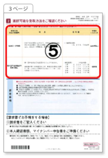 個人年金 日本生命_年金開始手続の確認方法③のイメージ画像