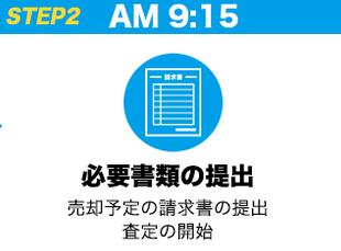 ファクタリング ファクターズ_申込方法②