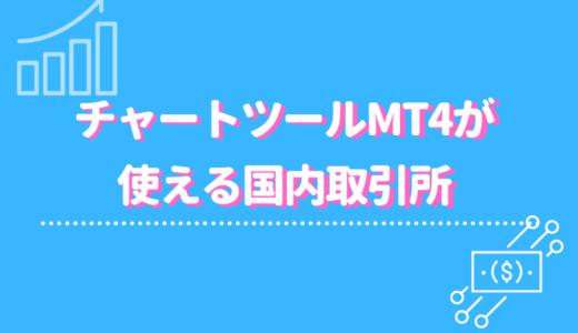 チャートツールMT4(Meta Trader 4)が使える国内/海外仮想通貨取引所【MT4の導入方法と使い方を図解説!】