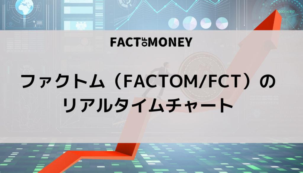 ファクトム_リアルタイムチャート