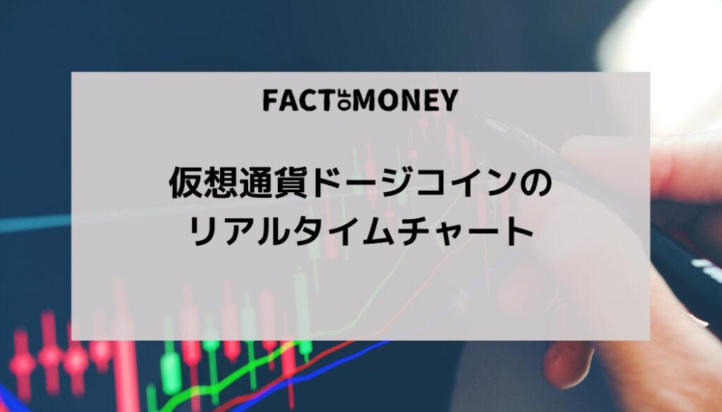 仮想通貨ドージコイン(Dogecoin/DOGE)のリアルタイムチャート