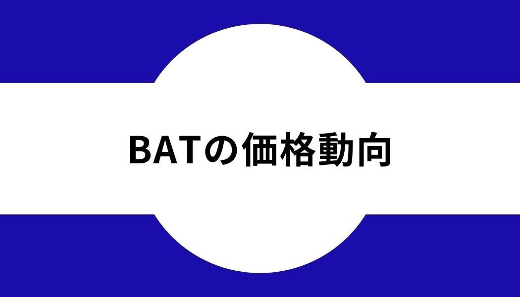 BAT_価格動向