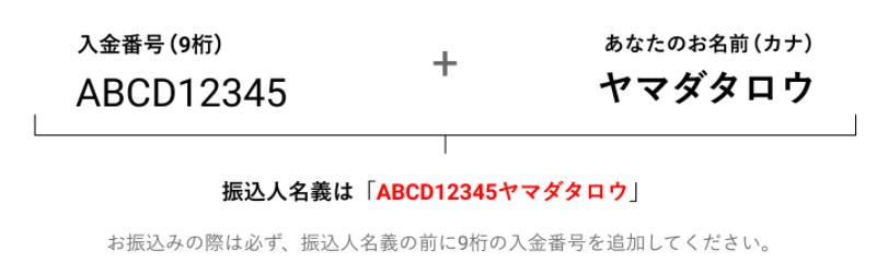 ビットバンク 手数料_住信SBIネット銀行