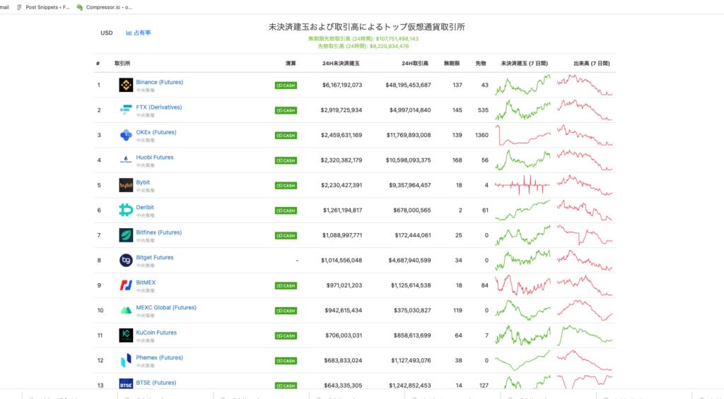 仮想通貨取引所_ランキング